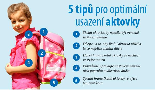 Jak správně vybrat školní aktovku nebo batoh - SEVT.cz 6b98904e28